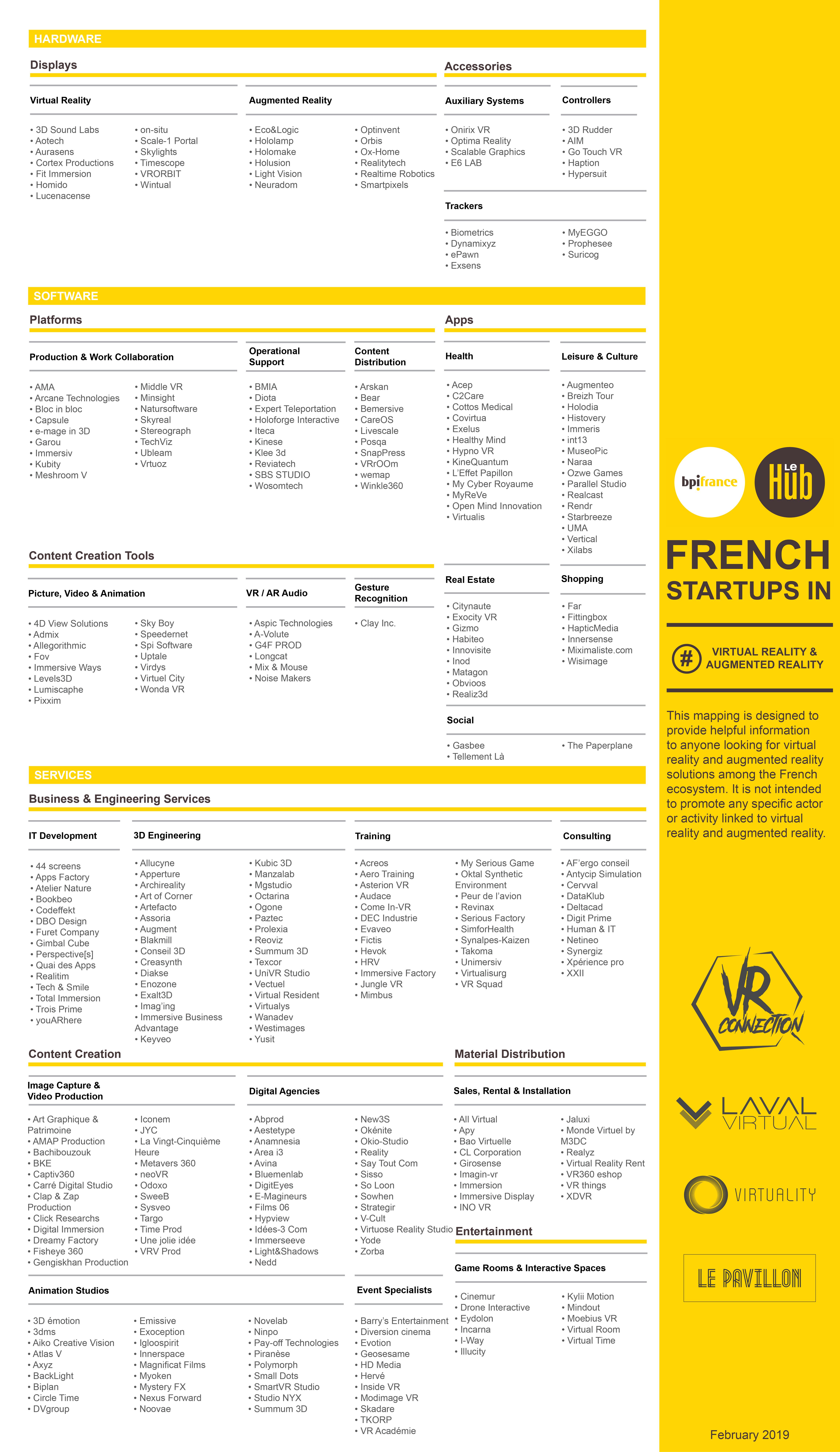 Startups france AR VR